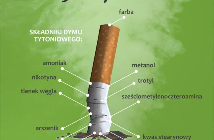 31 maja – Światowy Dzień Bez Tytoniu